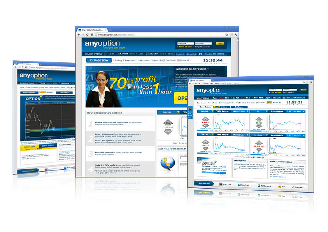 Anyoption.com